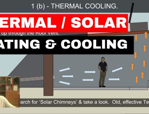 Thermal and Solar Heating & Cooling in an Earthship Style Eco Home